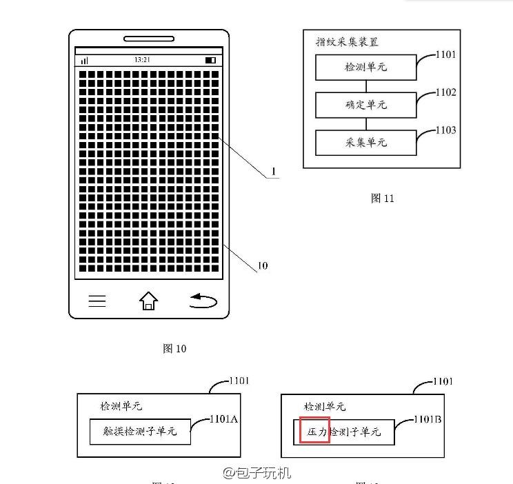 Xiaomi Mi 5 screen fingerprint patent document 2